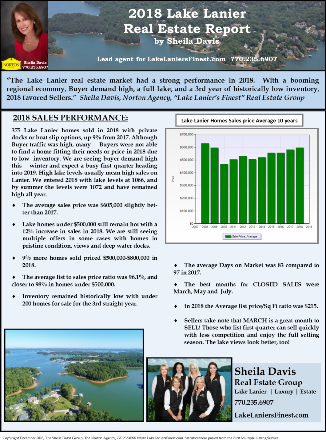 2018 Real Estate Lake Lanier Georgia Real Estate Market Report Sheila Davis Group Norton
