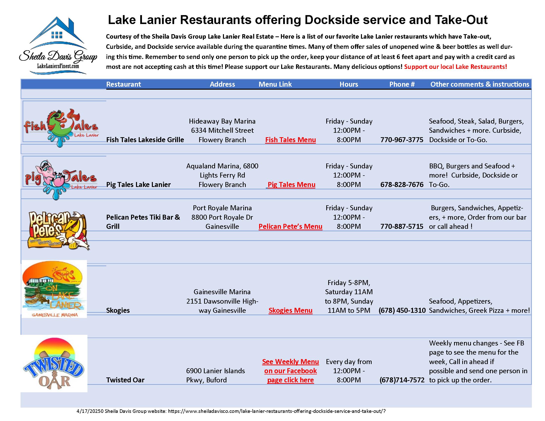 Sheila Davis Real Estate Lake Lanier Restaurants